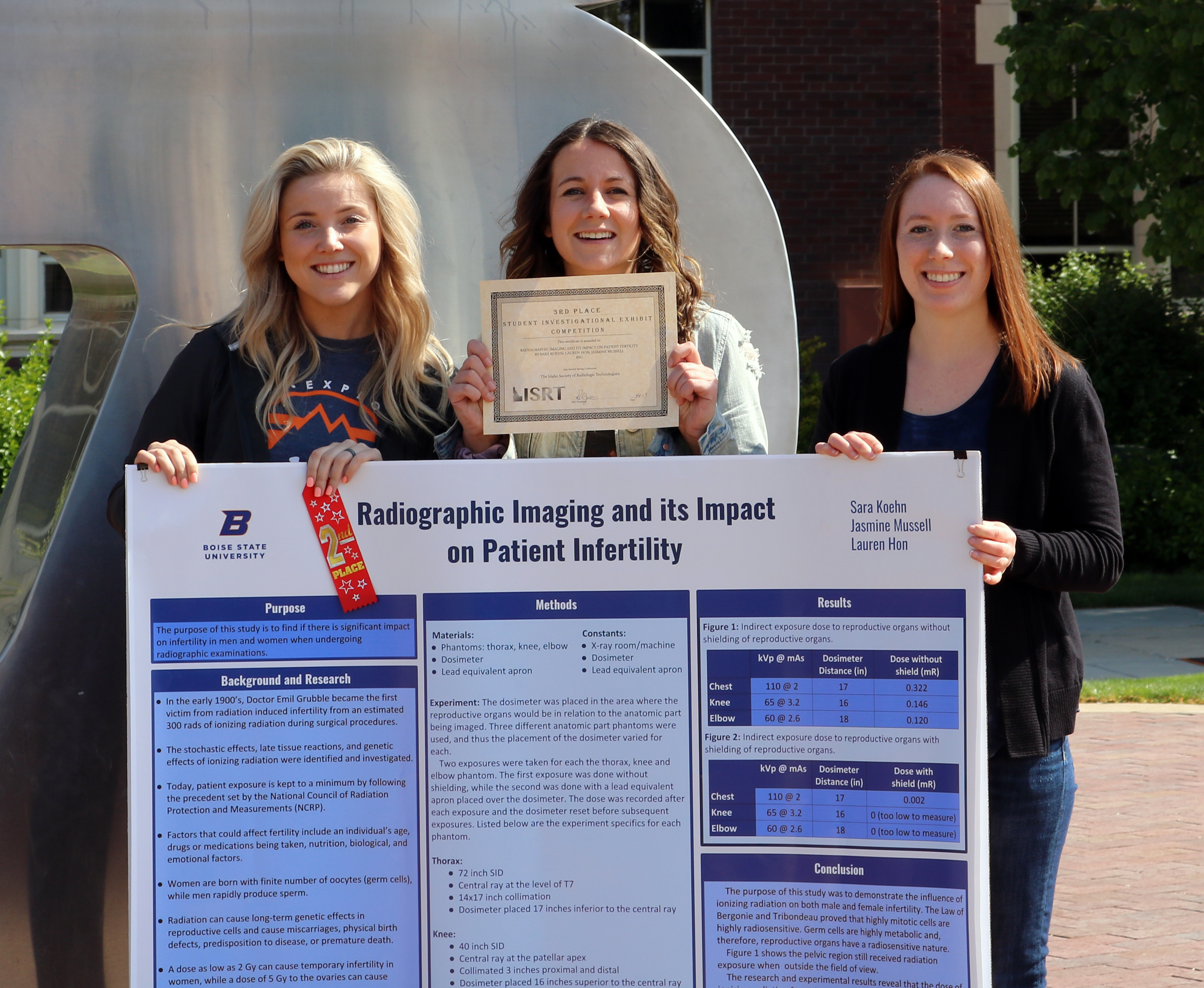 students posing with their research poster