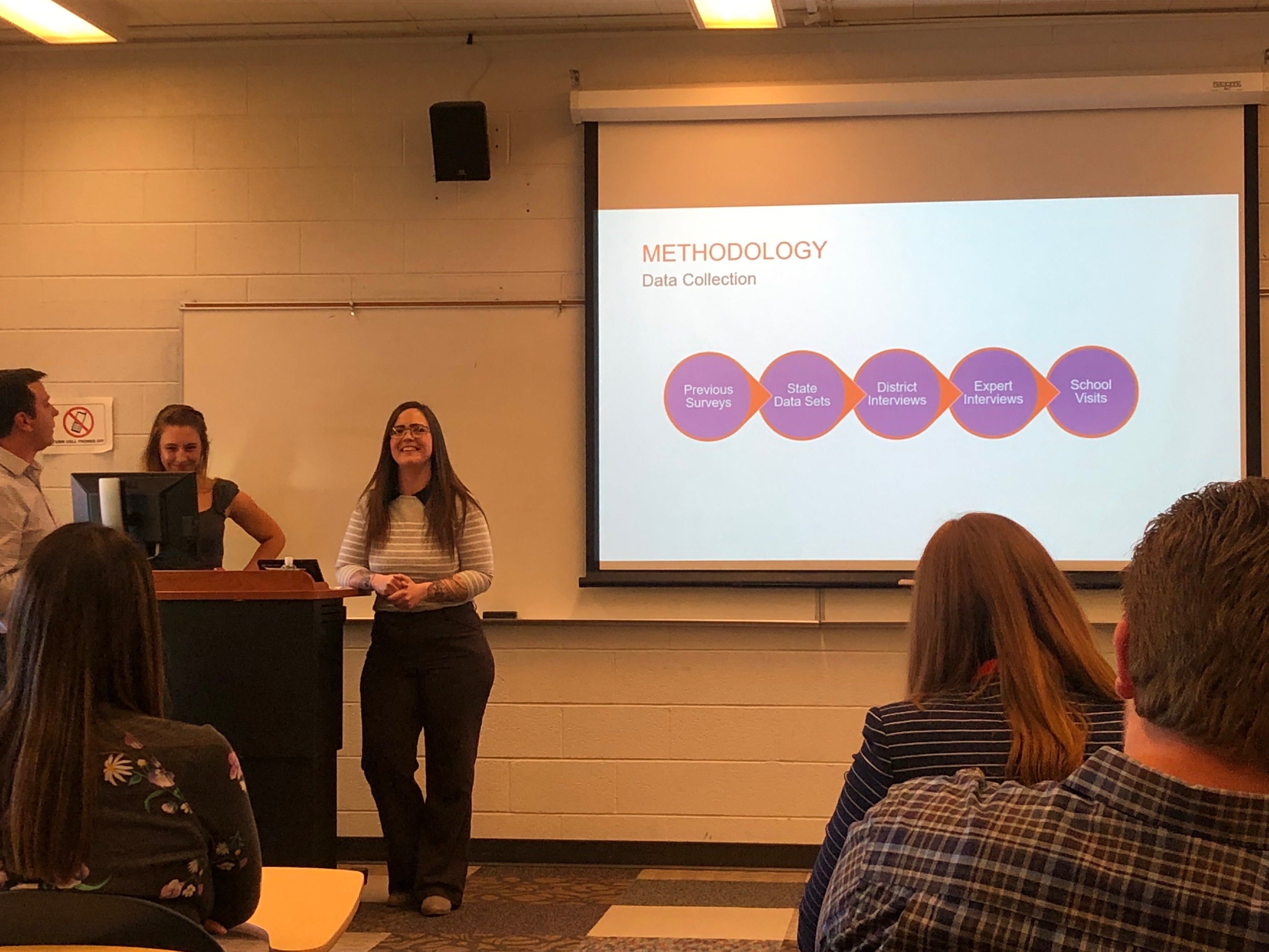 Capstone Students Presenting their work for WCMEDC