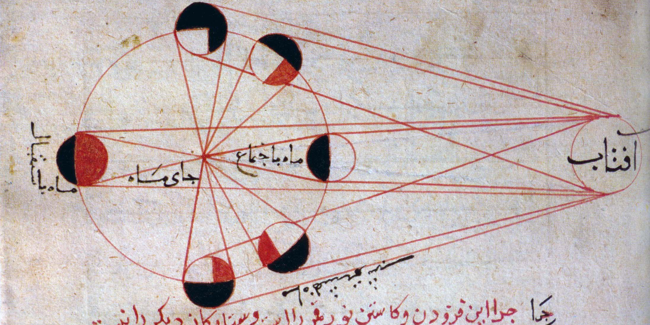 image of diagram of eclips
