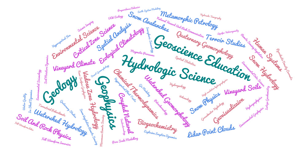 Word cloud of research areas: geoscience education, hydrologic science, geophysics, and geology highlighted