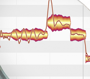 Frequency versus time representation of a music audio signal