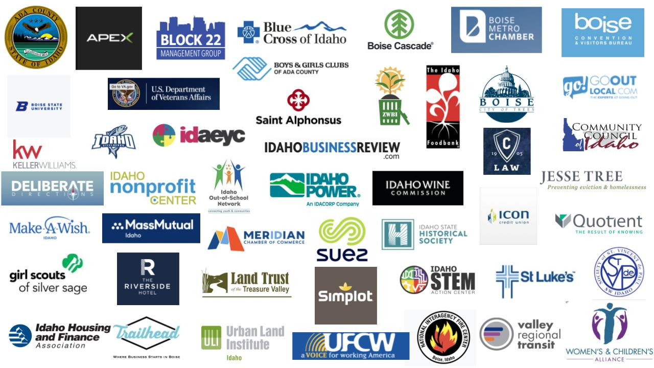 Logos of Work U employer partners