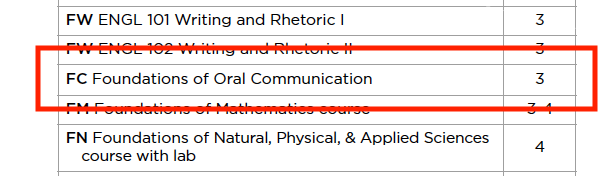 Example of FC course in degree table.