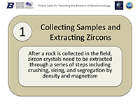 1. Collecting Samples and Extracting Zircons PDF