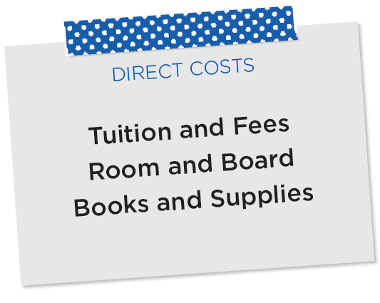 Sticky note of direct costs