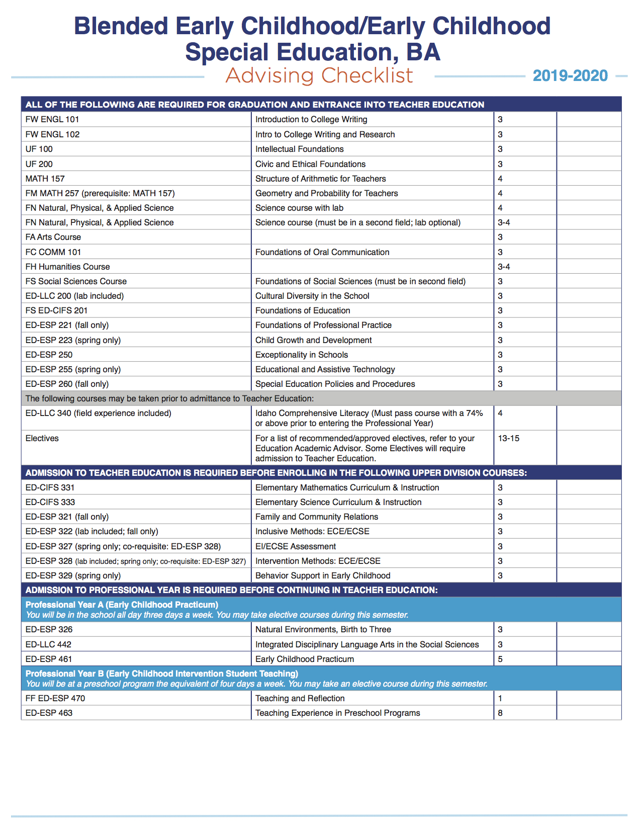 Visual Advising Checklist