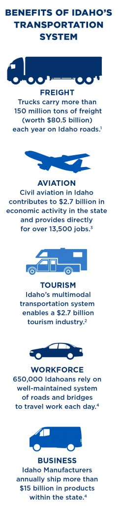 graphic showing benefits of transportation