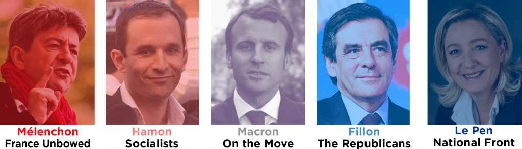 Image of five major candidates